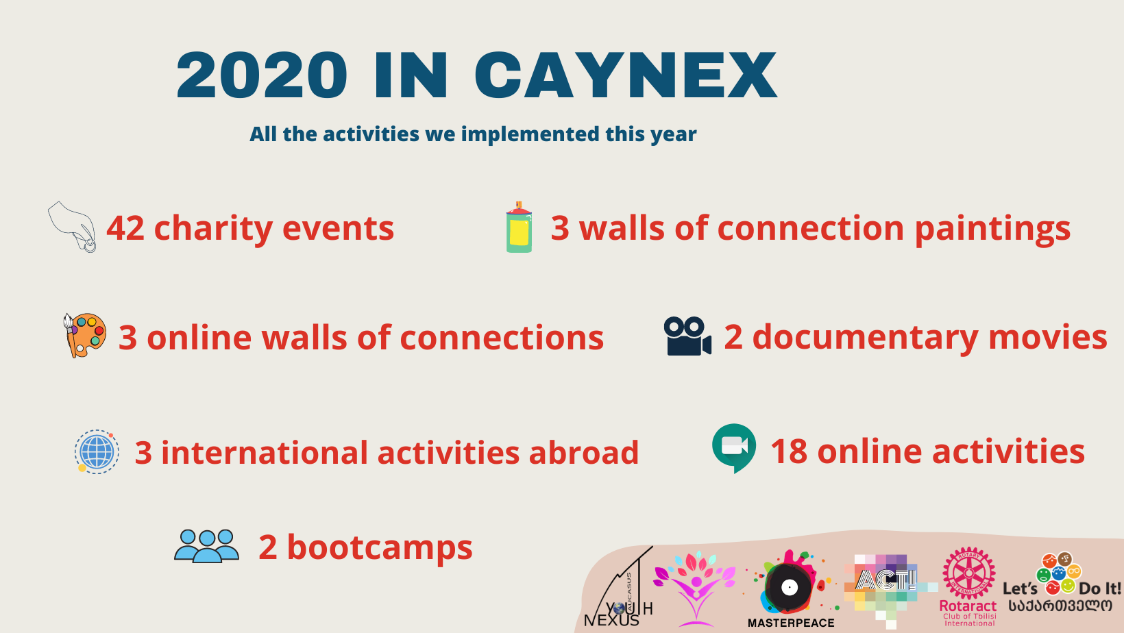 2020 IN CAYNEX